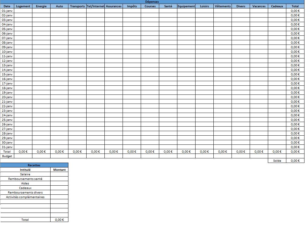 Créer un tableau excel budget comptes